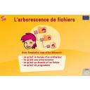 L' Arborescence des fichiers / Cité des sciences et de l'industrie | Cité des Sciences et de l'Industrie. Auteur