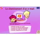 Le Cheminement d'un email / Cité des sciences et de l'industrie | Cité des Sciences et de l'Industrie. Auteur